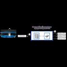 Gateway BACnet / Modbus Buderus